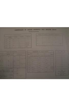 IMPRESSO - COMPENSAÇÃO DE AGULHA MAGNÉTICA PELO DEFLETOR KELVIN